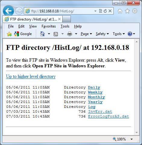 EverSolar PMU FTP HistLog directory