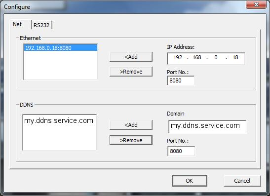 EverSolar PMU network settings