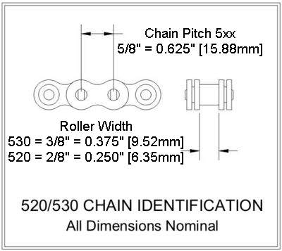 520 and 530 Chain Dimensions