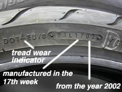 tire date of birth