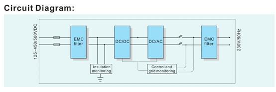 EverSolar circuit diagram